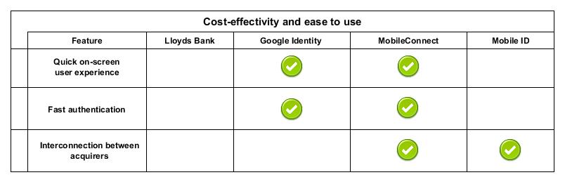 Cost_Effectivity