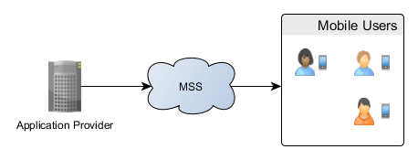 Scalable_System_1