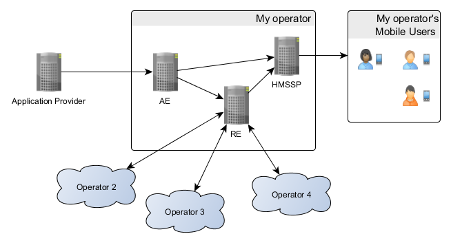Scalable_System_2