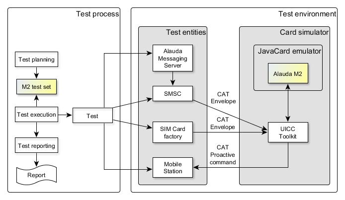 Alauda_Test_Engine